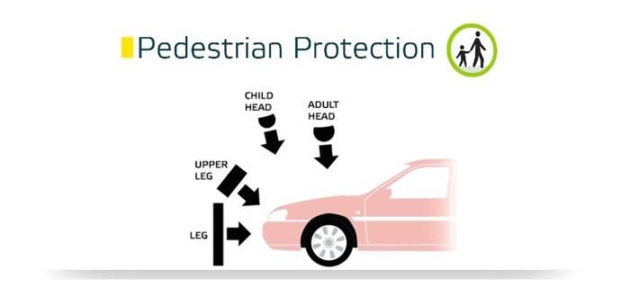 Sistema de protección para peatones