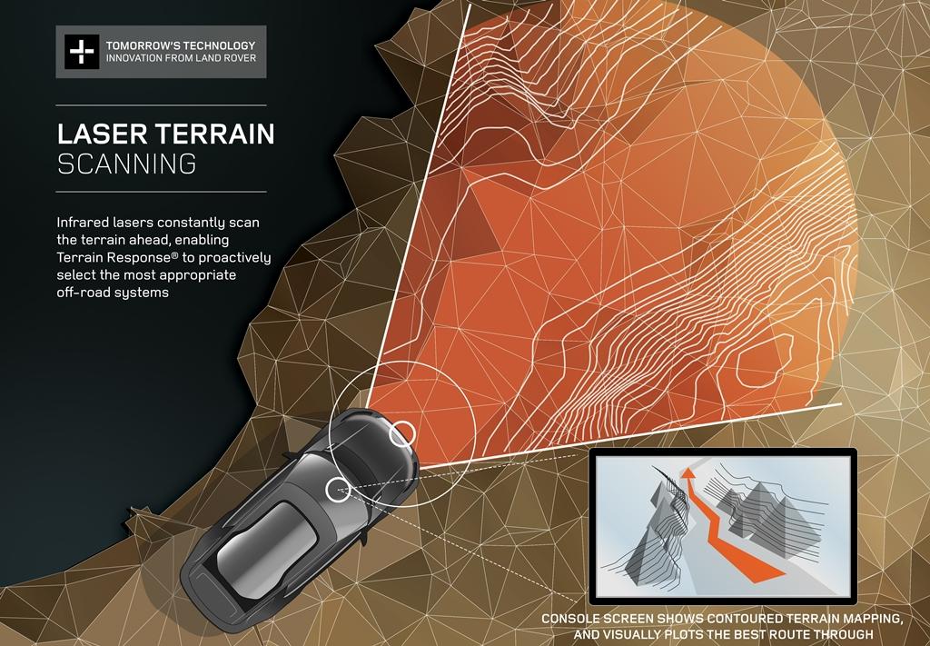 El todoterreno del futuro según Land Rover: off-road al estilo geek