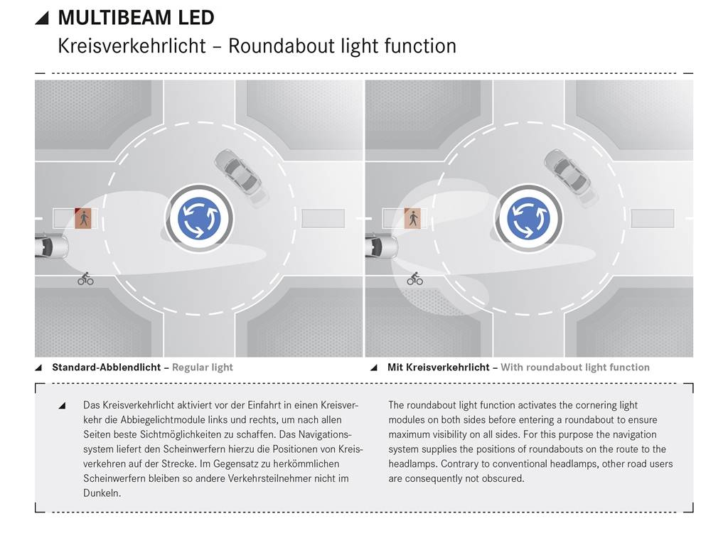 Mercedes  Multibeam LED