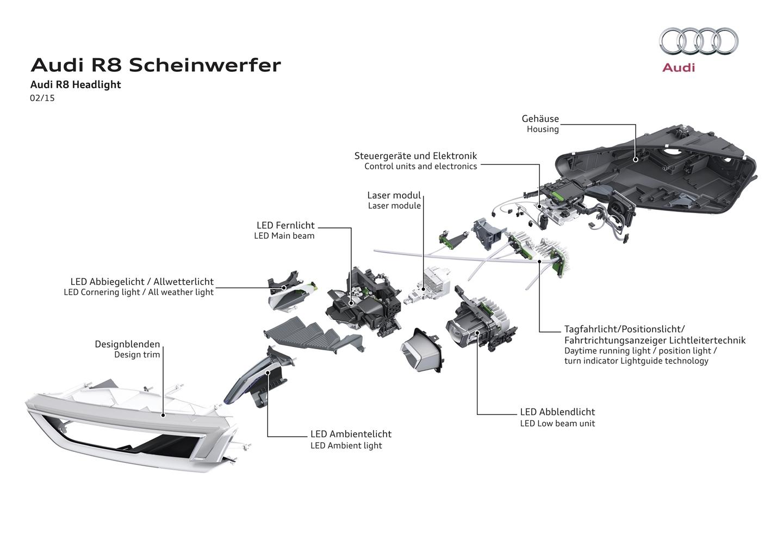 Audi R8 headlight